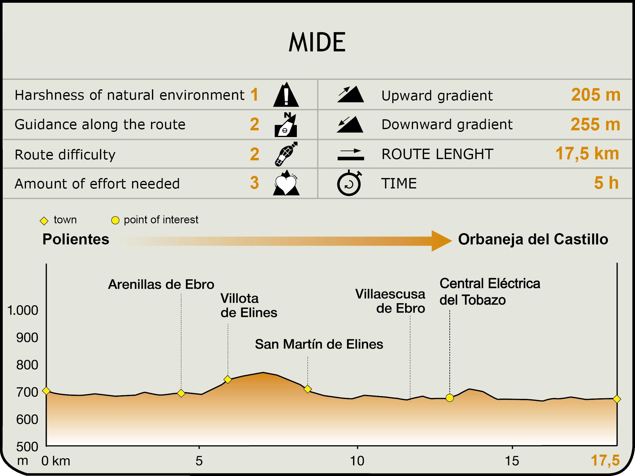Orbaneja Del Castillo Mapa.Stage 4 Polientes Orbaneja Del Castillo